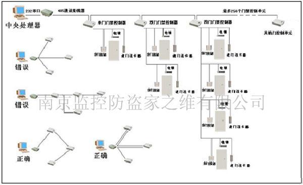 南京消防主机操接线图