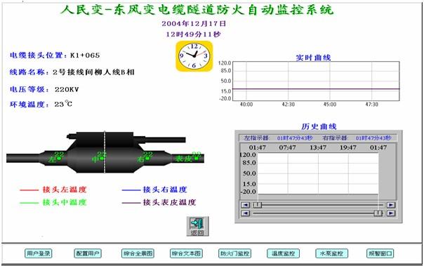 电缆温度在线监测_长城科技有限责任公司