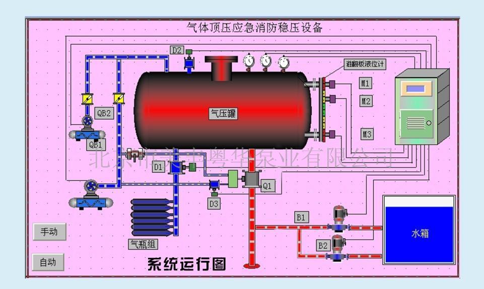 供应气体顶压应急消防气压给水设备图片