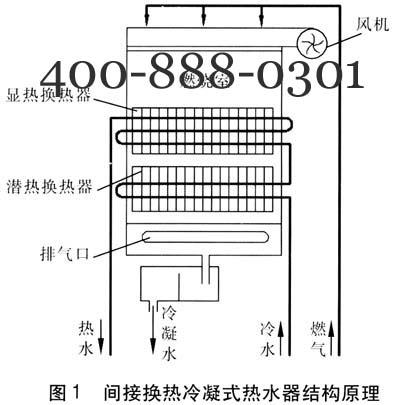 能率)=电器∝服务『上海能率燃气热水器维修电话』客服